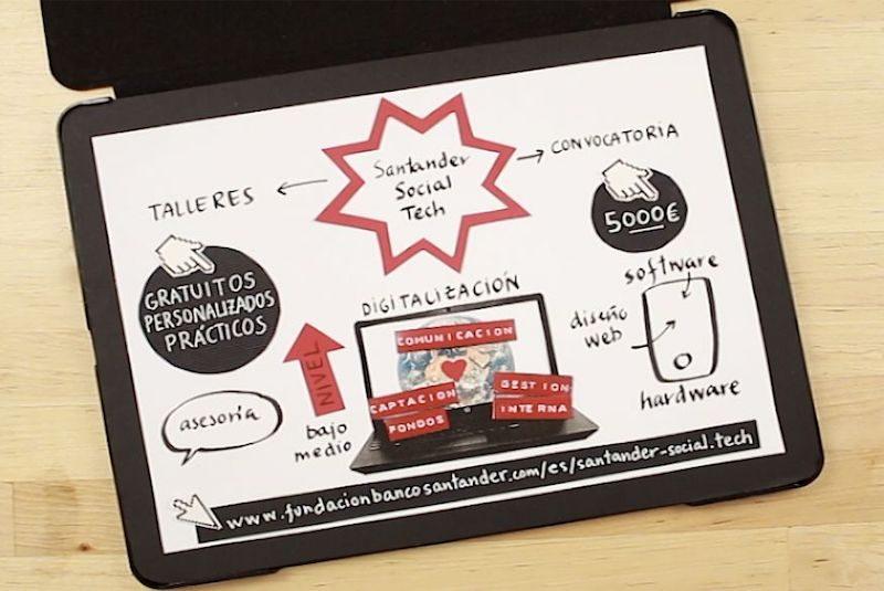 Apoyo de Fundación Banco Santander para la transformación digital